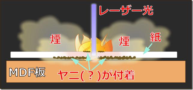 lasercuttingbase1