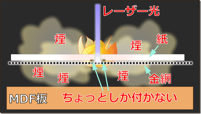 lasercuttingbase2